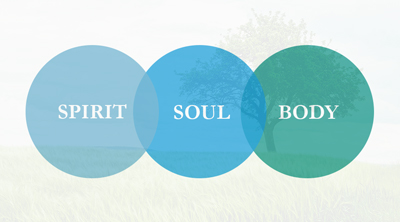 Spirit-soul-and-body