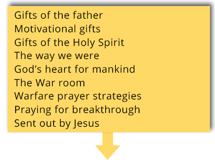 gifts of the father