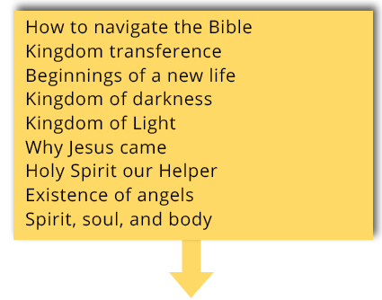 how to navigate the bible
